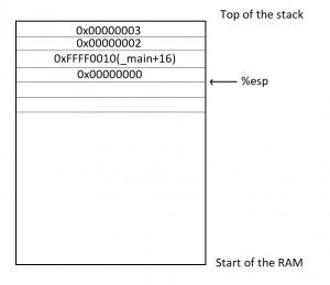 CPU如何执行代码 汇编语言教程